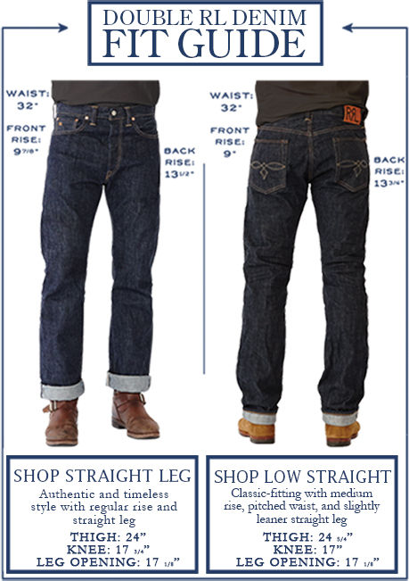 Straight leg & low straight leg Double RL denim